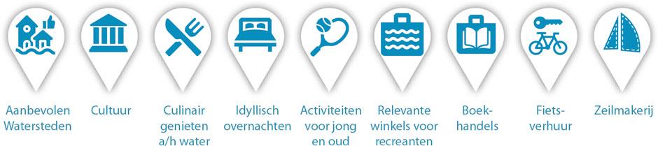 NL Waterland - Mobiele vaar app recreatieve iconen
