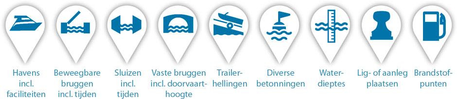 NL Waterland - Mobiele vaar app vaartechnische iconen